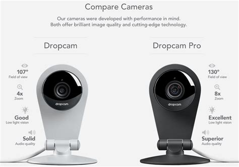 dropcam android app dropcam announces the dropcam pro along with updated android app
