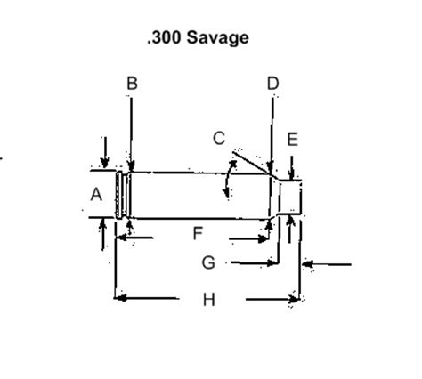 page8d 30 06 vs 270 long range wiring diagrams wiring diagram