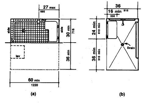 dimensions of a bathroom stall