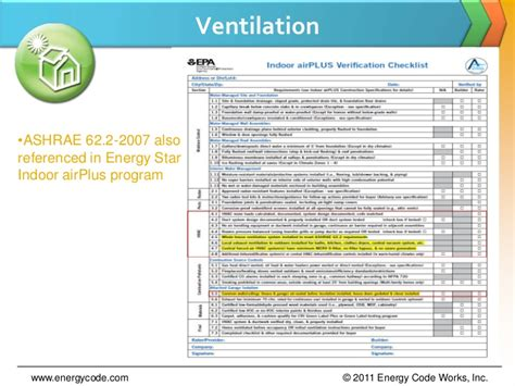 Bathroom Ventilation Ashrae Residential Title 24 Lighting Ashrae 62 2 Ventilation Codes