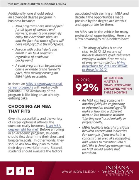 What Mba Program Should I Choose by The Ultimate Guide To Choosing An Mba