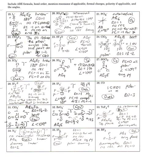 electron dot diagram worksheet answers periodic