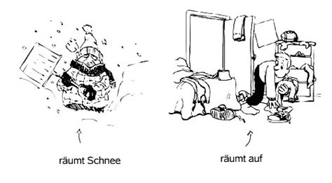 raum zimmer zimmer raum difference german is easy