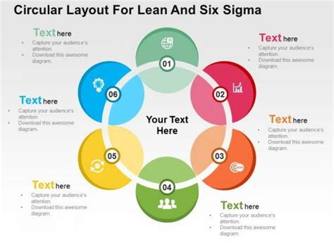 Lean Presentation Template Six Sigma Powerpoint Templates Six Sigma Ppt Free
