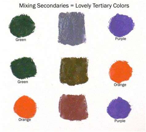 definition of secondary colors what is the correct definition of tertiary colors