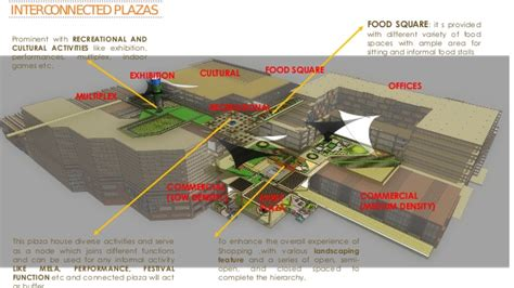 Create Office Floor Plan by Thesis Presentation 2013