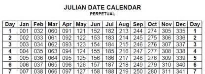 julian calendar 2015 printable calendar templates