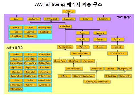 awt swing always will be happy 150907 시스템프로그래밍