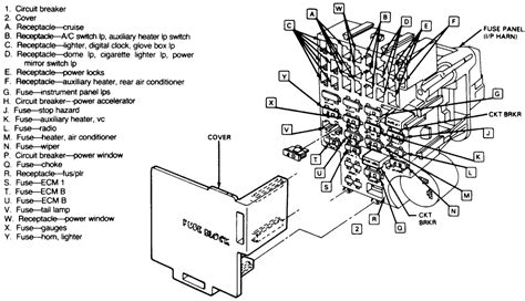 Fuse Diagram For 1995 Gmc Yulon Fixya