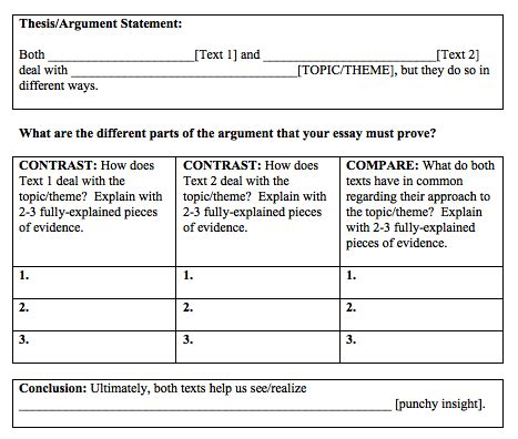 Compare And Contrast Essay Exle For Middle School by Common Tests Require Students To Analyze Two Literary Texts And Compare Contrast Themes