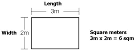 how small is 281 square meter concrete measurement