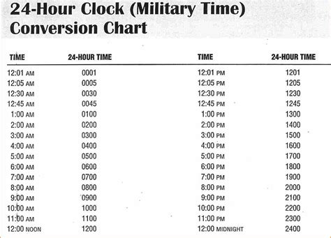 printable military time cheat sheet 7 military time conversion chart for payroll secure paystub