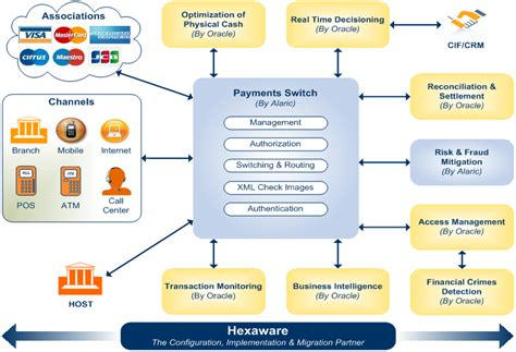 mobile payment service provider payment solution consulting company payment solution