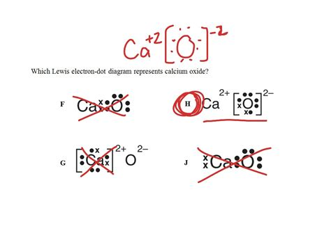 dot diagram for calcium lewis dot ionic compounds science chemistry showme