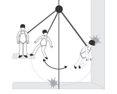swing effect bekerja di ketinggian mengenal komponen sistem