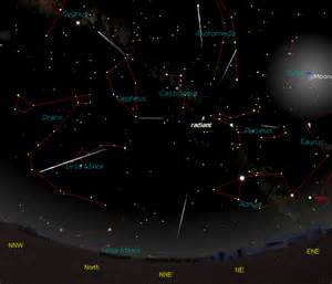 meteor shower tonight it starts soon like about now