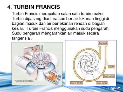 Turbin Air by Turbin Air