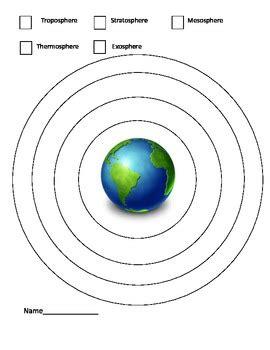 Atmosphere Layers Worksheet by Atmosphere Layers Coloring Worksheet By Strebler Tpt