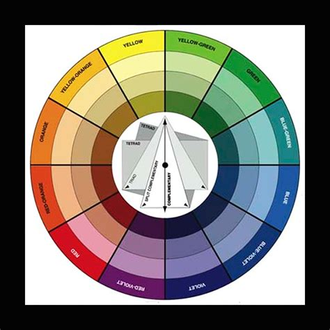 Color Wheel Wardrobe by Best Color Wheel For Clothing Search Color