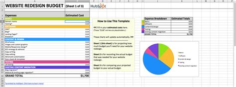 website budget template how to manage your entire marketing budget free budget