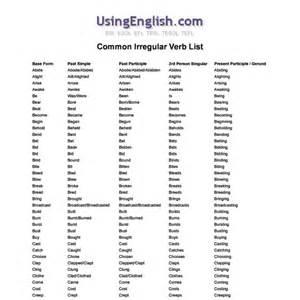 irregular verb list pdf pearltrees