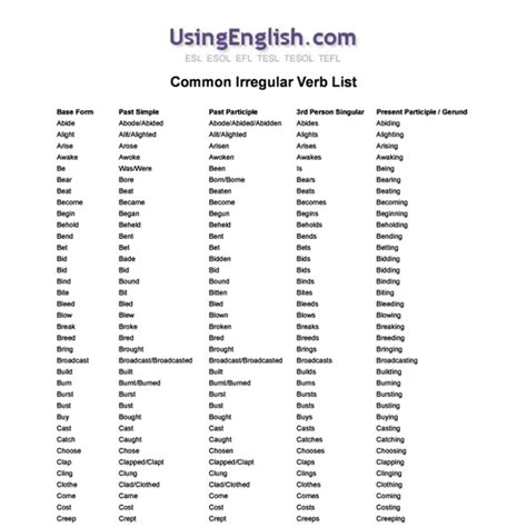 printable list of verbs boxfirepress