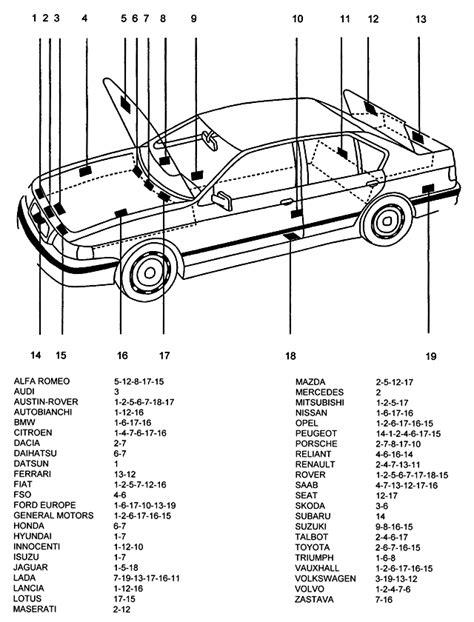 Auto Aufbau by Autolack Farbcodes Lackprofi24 De