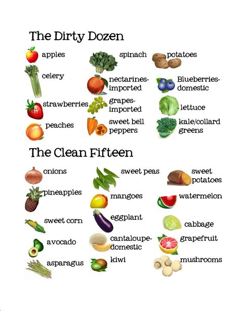 vegetables make me gassy fru gal org introducing the dozen and clean fifteen