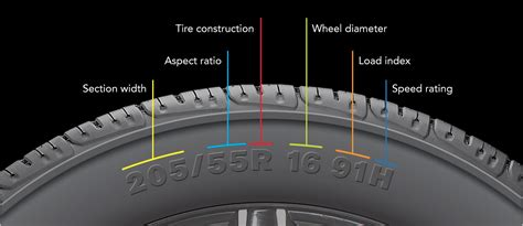 reading tire size   find tire size discount tire