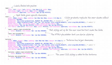 html and css 101 the essential beginner s guide to learning html coding essential coding books create a stylish contact form with html5 css3