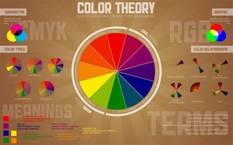infographic art color theory infographic njbiblio