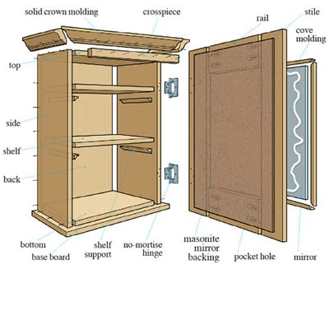 wood cabinet building wooden how to build wood medicine cabinet pdf plans