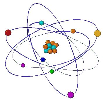 Proton Of An Atom by Atomun Yapısı