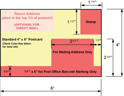 postcard layout guidelines usps usps regulations