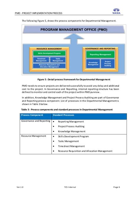 knowledge capture template tcs pmo document v1 0 project implementation