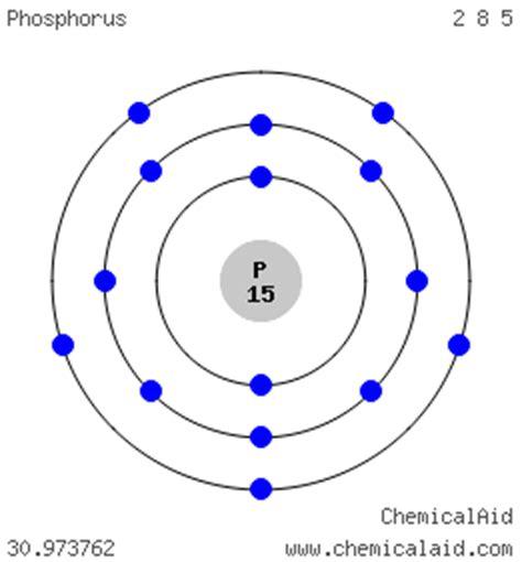 bohr diagram for phosphorus phosphorus p