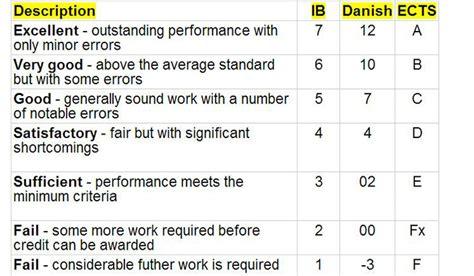 mock certificate assessment amp grades n 248 rre g