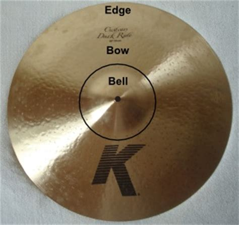 Cymbal Bell Nl a roll around the drum kit musical u
