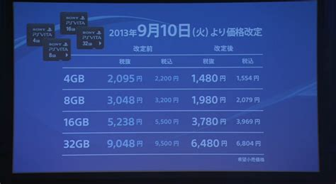 Playstation Vita Slimmmc 64gb Id Psn in japan the vita is getting a brand new 64gb memory card