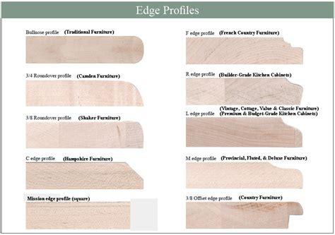 Maple Creek Kitchen Cabinets custom slab door
