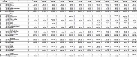 Costs Mba Worksheets by Why I Prefer A Spreadsheet To Track Expenses Manage My