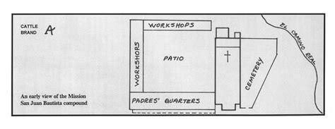 Mission San Carlos Borromeo De Carmelo Floor Plan by California Missions