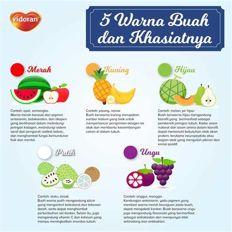 Vitamin Vidoran Smart 5 warna buah dan khasiatnya dunia smart vidoran