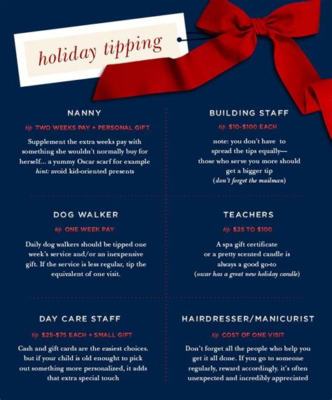 Gift Card Tipping Etiquette - 69 best images about etiquette manners protocol usages on pinterest pocket square