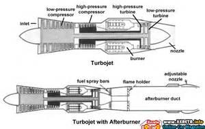 rocket engine free engine image for user manual