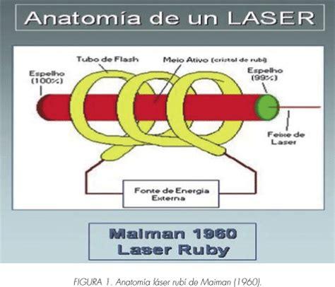 laser diode que es conectandote con t i noviembre 2011