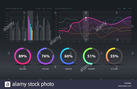 dashboard infographic template  modern design weekly