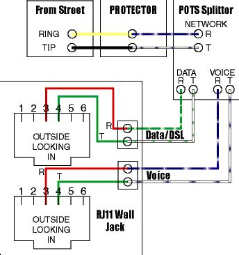 dsl pots splitter wiring diagram 32 wiring diagram