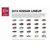 Nissan Group Becomes No 1 Full Line Manufacturer In EPA's
