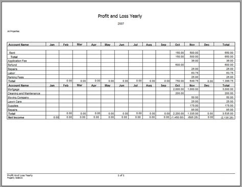 yearly income statement template fema gov profit and loss statement sle
